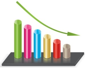 Mercato immobiliare retail: analisi secondo semestre del 2012